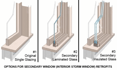 Cost Of Storm Windows Get Types Styles Prices Installation